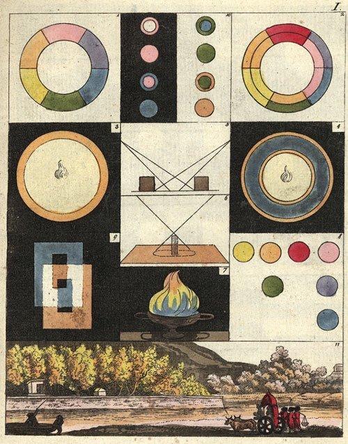 1514 goethe johann wolfgang von zur farbenlehre tex lot 1514. Black Bedroom Furniture Sets. Home Design Ideas